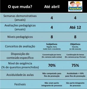 Tabela geração conteúdo site AcquaKid (O que muda)